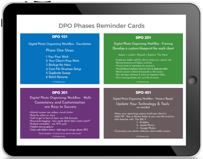 Digital Photo Organizing Workflow Cards